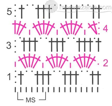 плотный ажурный узор крючком схема