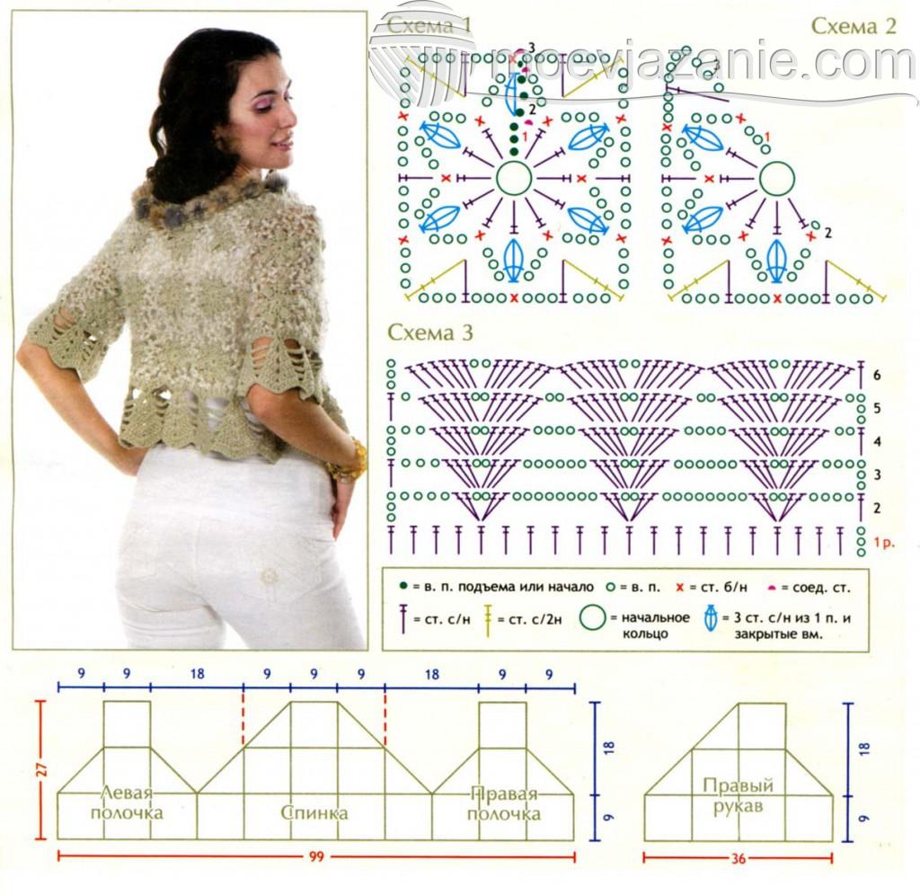 Модели и схемы вязания болеро