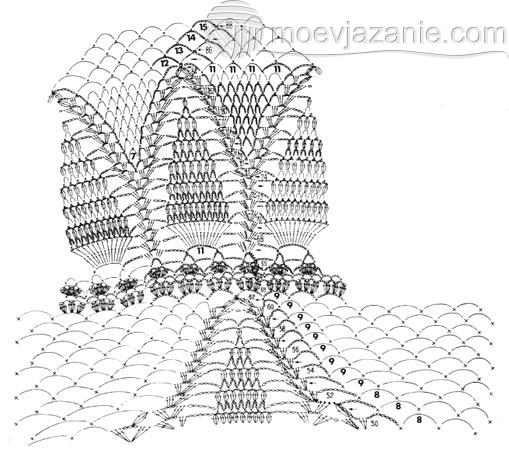 Схема для вязания свитера со звездой