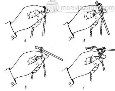 Как правильно набирать петли крючком фото