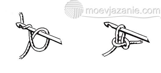 Как научиться вязать крючком с нуля