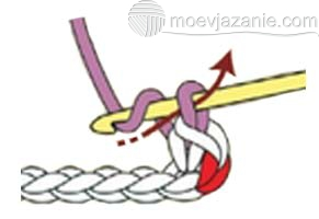 наклонные столбики с накидом - вязание петель