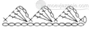 схема наклонных столбиков с накидом