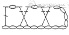 схема столбиков, сплетенные крест-накрест