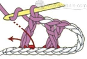столбики с накидом, сплетенные крест-накрест - вязание столбика